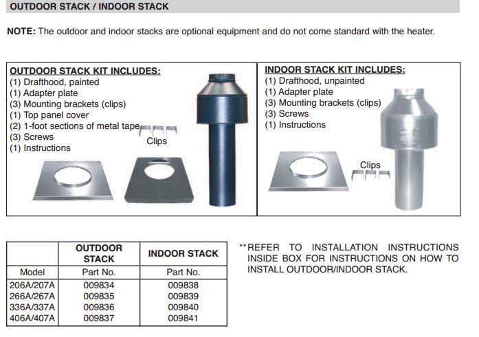 Raypak Indoor Vent Stack Top 6 Inch For Model 206 Or 207